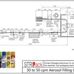 Plnicí linka pro aerosol 30 až 50 cpm