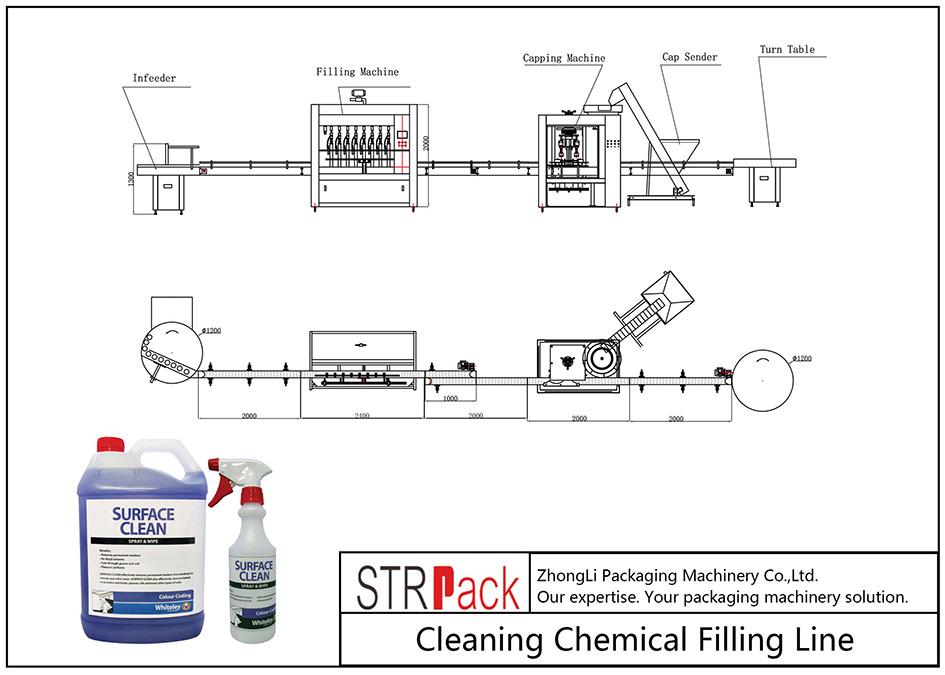 Plnicí linka pro chemické čištění