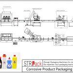 Balicí linka pro automatické žíravé výrobky