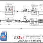 Plnicí linka automatického čističe skla