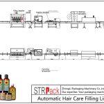 Plnicí linka automatické péče o vlasy