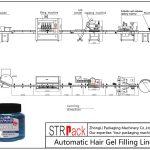 Plnicí linka na automatické gely na vlasy