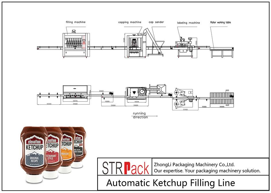 Plnicí linka automatického kečupu