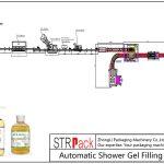 Plnicí linka pro automatické sprchové gely