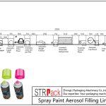 Plnicí linka pro automatické stříkání barvy Aerosol