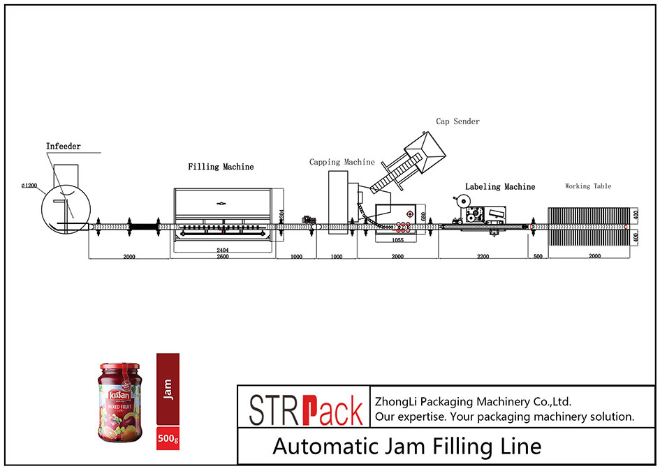Automatická linka na plnění jamů