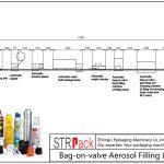 Automatický plnící stroj na sáčky s ventilem
